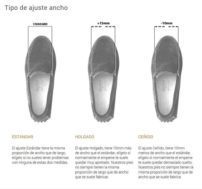 Ajustes-anchoTipos de ajuste de ancho